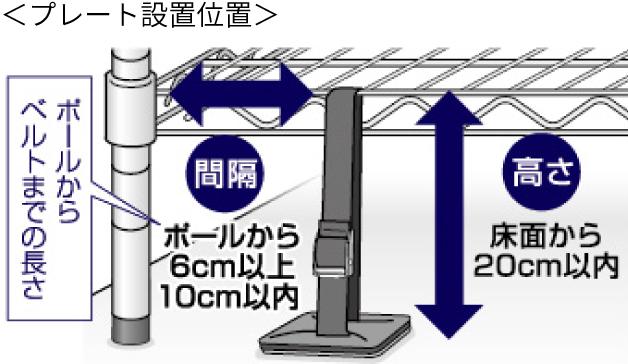 ベルトストッパー シェルフ用 ベルト設置位置