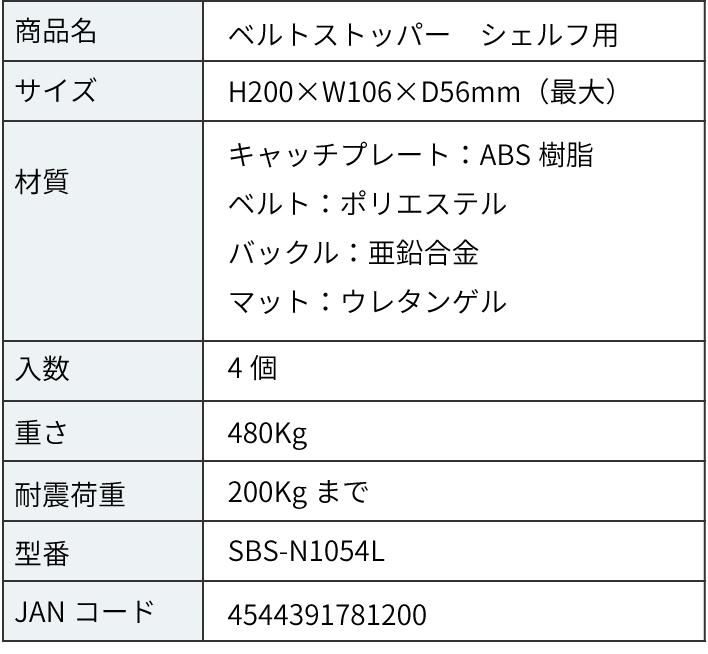 ベルトストッパー シェルフ用 規格表